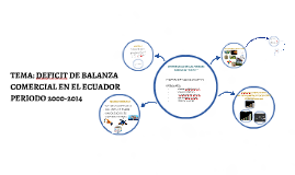 DÉFICIT DE LA BALANZA COMERCIAL