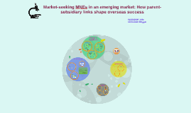 Copy of Market-seeking MNEs in an emerging market: How parent-subsid
