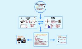 NAO og LEGO i undervisningen