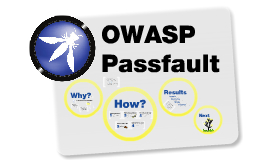 Printable Copy of OWASP Passfault: Better Password Policies