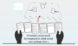 Principles of personal development in adult social care Part 2