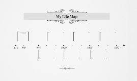 My Life Map