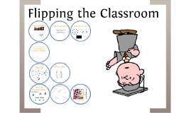 Flipping the Classroom (Southampton)