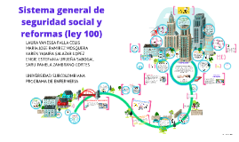 Copy of Sistema general de seguridad social y reformas (ley 100)