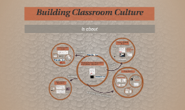 Building Classroom Culture