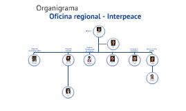 Organigrama - Oficina Regional para América Latina Interpeace