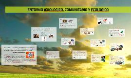 Copy of ENTORNOS AXIOLOGICO, COMUNITARIO Y ECOLOGICO