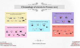 Chronology of France in 2017