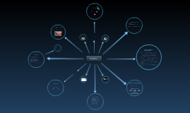 Copy of NAFTA (ver en pantalla completa)