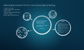 Copy of Relationship between NDNQI Nurse Satisfaction & Staffing