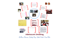 Copy of Adolescent Smoking