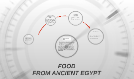 Egyptian bakers made both wheat and barley into bread and in