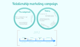 Relationship marketing campaign