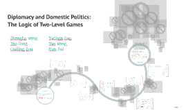Copy of Copy of Diplomacy and domestic politics: the logic of two-level game