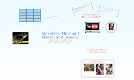 Scientific Method: Observations & Inferences