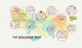 Y10 Wellbeing task 2015
