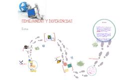 SISTEMAS INFORMÁTICOS - SISTEMAS DE CONTROL INTERNO - TICS