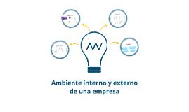 Copy of Ambiente interno/externo de una empresa
