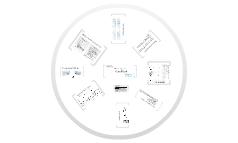 Copy of ILandMark - Marketing plan