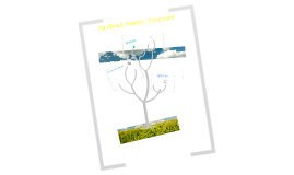 All About Poetry: Structure