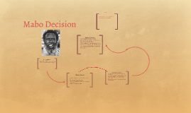 Copy of Mabo Decision
