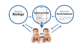Biocultural Perspective Ch.2 DevPsy