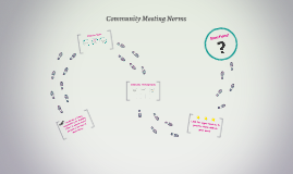 Community Meeting Norms