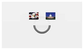 AP Gov U.S. Congress Handbook