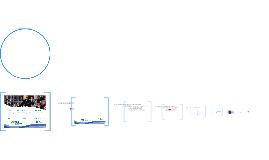 Resultados RUC® 2013 Comparativo Total Evaluaciones Ruc - Hi