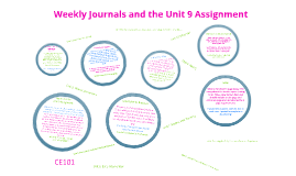 Weekly Journals and Unit 9 Assignment