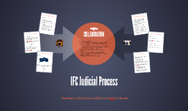 IFC Judicial Process