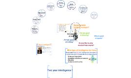 Copy of Multiple Intelligence