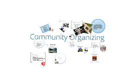 socwk300 community org