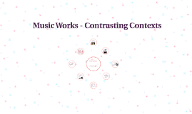 Music Works - Contrasting Contexts