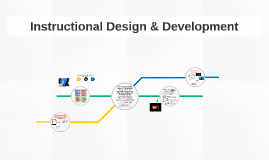 Instructional Design & Development
