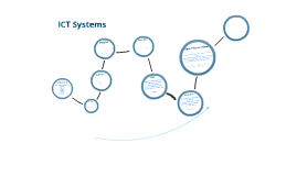 Copy of ICT Systems and Its Compnonents