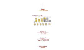 Copy of DesignThinking-Vs-LeanStartup