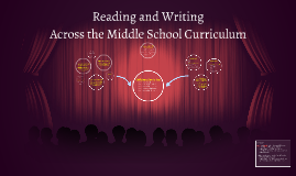 Reading and Writing Across Curriculums