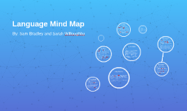 Language Mind Map