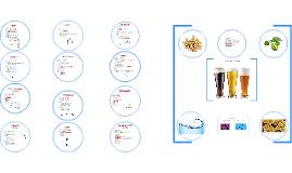 Copy of Beer Off Flavors