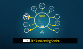Copy of RFP Team Learning Session