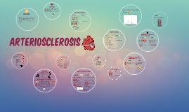 Arteriosclerosis is a condition that involves narrowing or h