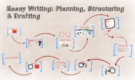 Copy of Essay Writing: Planning, Structuring & Drafting