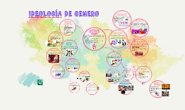 Planes de accion de la IDEOLOGIA DE GENERO