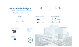 Jewish General Hospital. Admission process