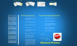 ENRICHMENT - Electoral Process