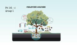 Copy of PHILIPPINE CULTURE