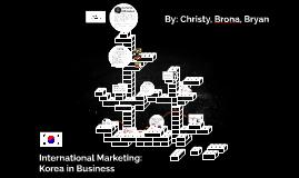 International Marketing: