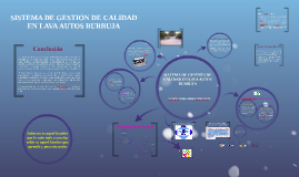 Copy of SISTEMA DE GESTIÓN DE CALIDAD EN LAVA AUTOS BURBUJA