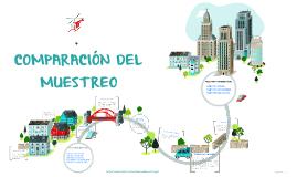 Copy of COMPARACIÓN DE LA MUESTRA